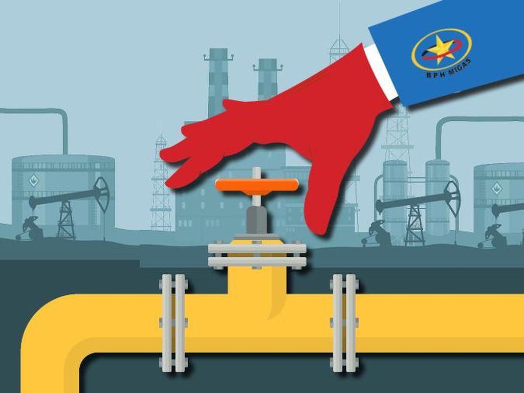 Bentuk Pengaturan dan Pengawasan BPH Migas di Sektor Gas
