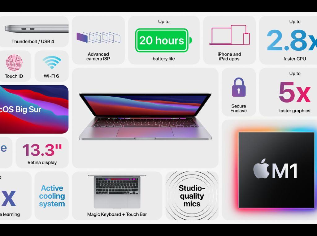 Apple Mau Rilis MacBook dengan Desain Baru, Intel atau M1?