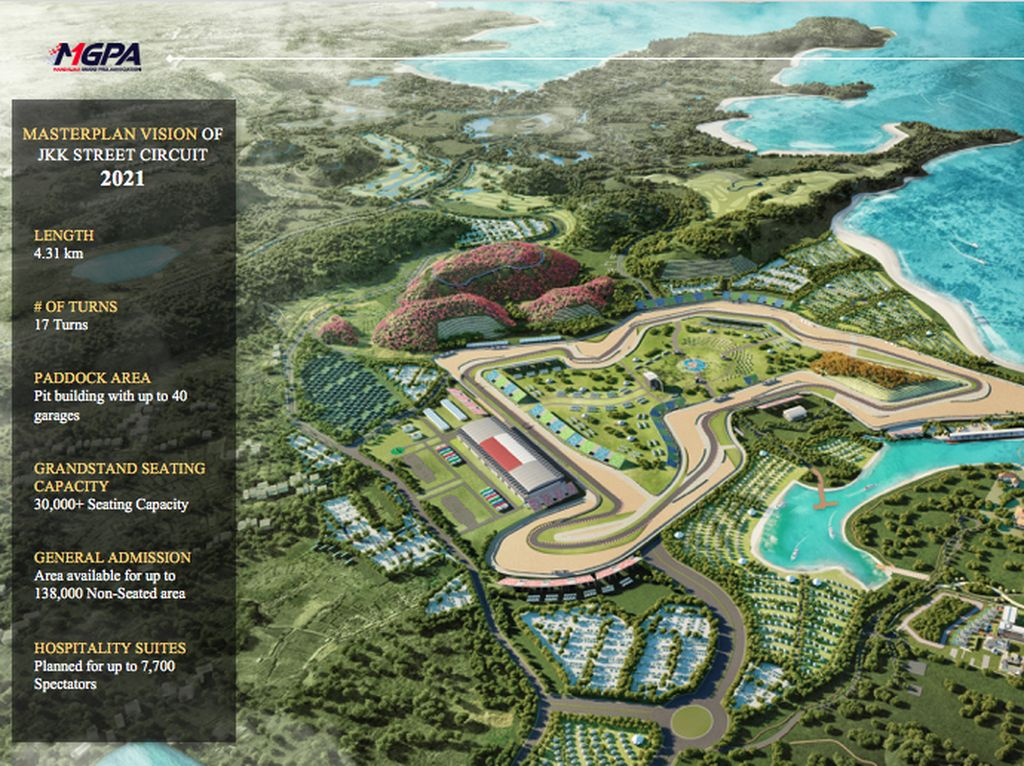 Fakta Lengkap Sirkuit MotoGP Mandalika yang Punya 17 Tikungan