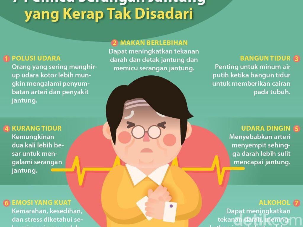 Diam-diam, 7 Hal Sepele Ini Bisa Picu Serangan Jantung