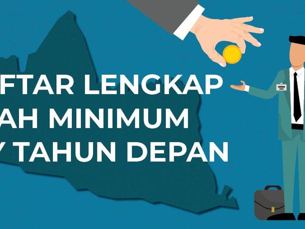 Daftar Lengkap Upah Minimum DIY Tahun Depan