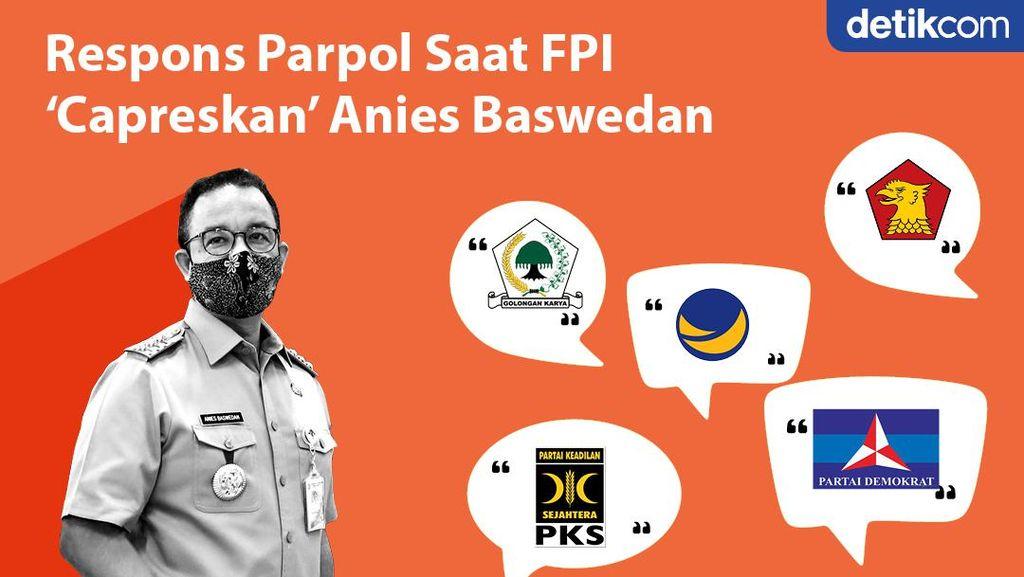 Kuot Politik: Respons Parpol Saat FPI Capreskan Anies Baswedan