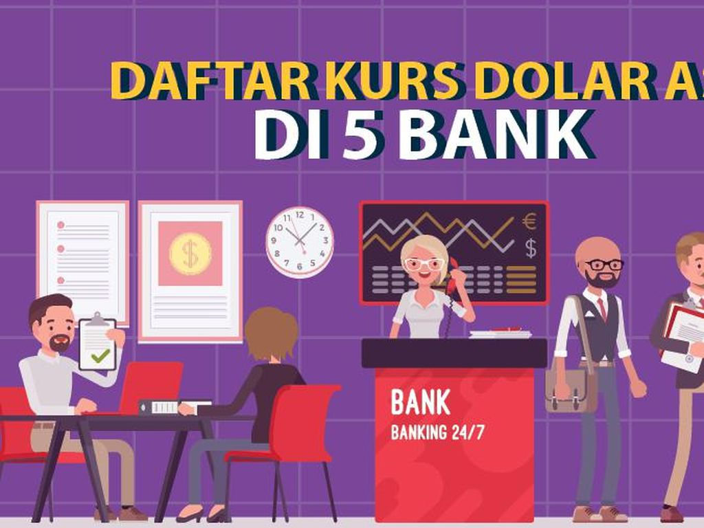 Daftar Kurs Dolar AS di 5 Bank