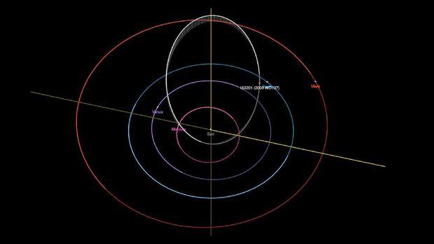 asteroid 153201