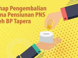 4 Tahap Pengembalian Dana Pensiunan PNS oleh BP Tapera