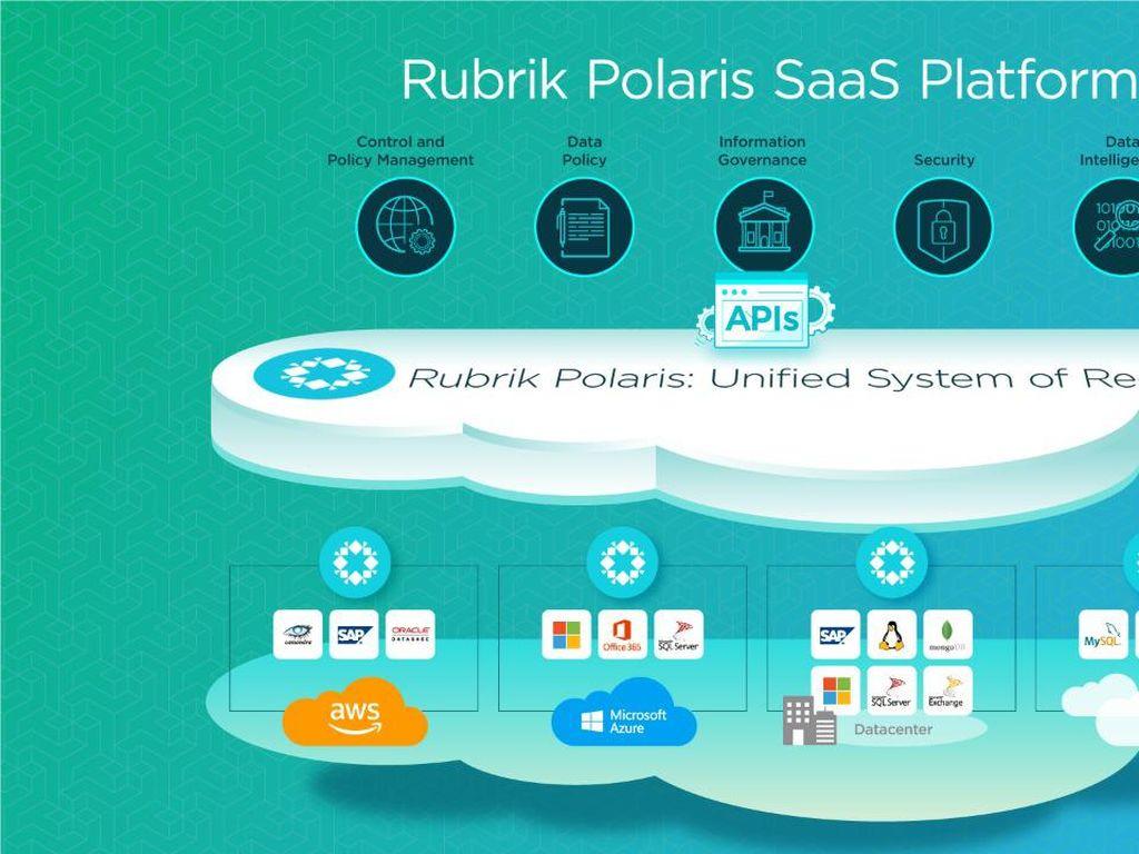 Optimalisasi Pengelolaan Data Cloud ala Rubik