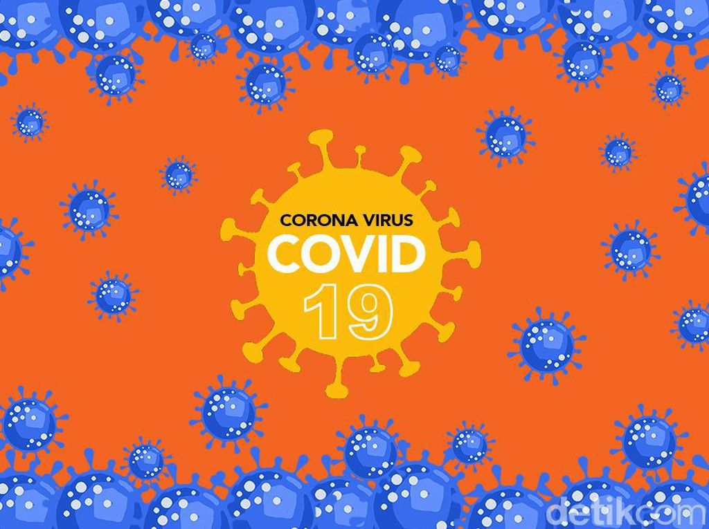 Sebaran 6.528 Kasus Corona 27 Desember, DKI-Jabar Tertinggi