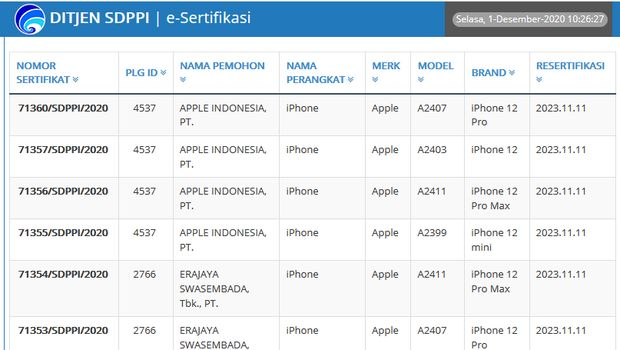 iPhone 12 Diprediksi Dijual di Indonesia Desember