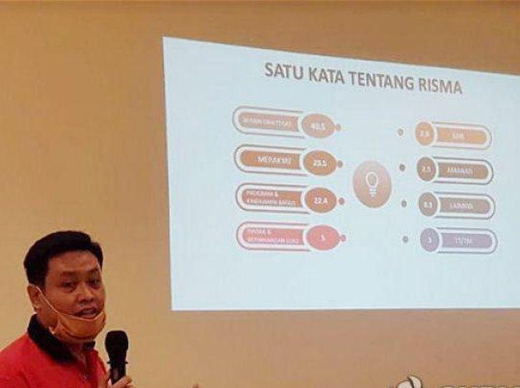 Survei SSC, Eri-Armuji Unggul 11,8% Dibanding Machfud Arifin-Mujiaman