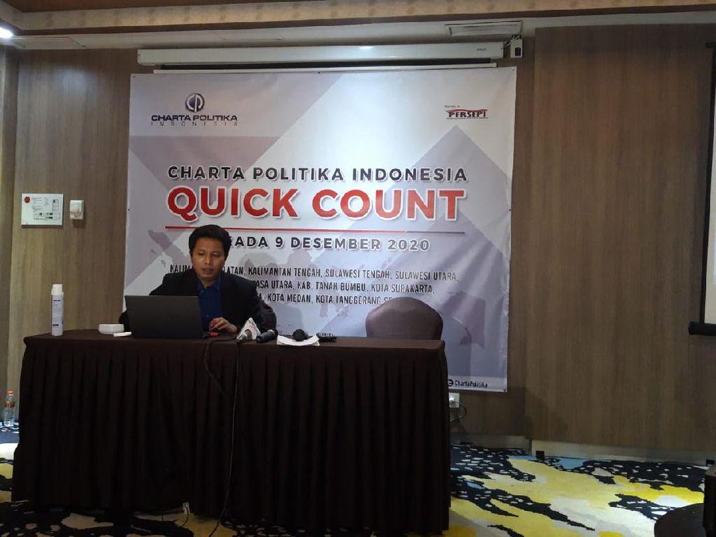 Gibran-Teguh Menang Telak Versi QC, Charta Politika: Solo Kandang Banteng