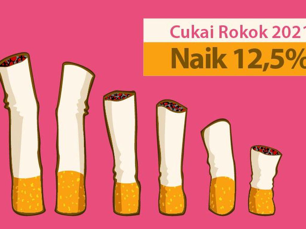 Daftar Lengkap Harga Rokok yang Naik Hari Ini!