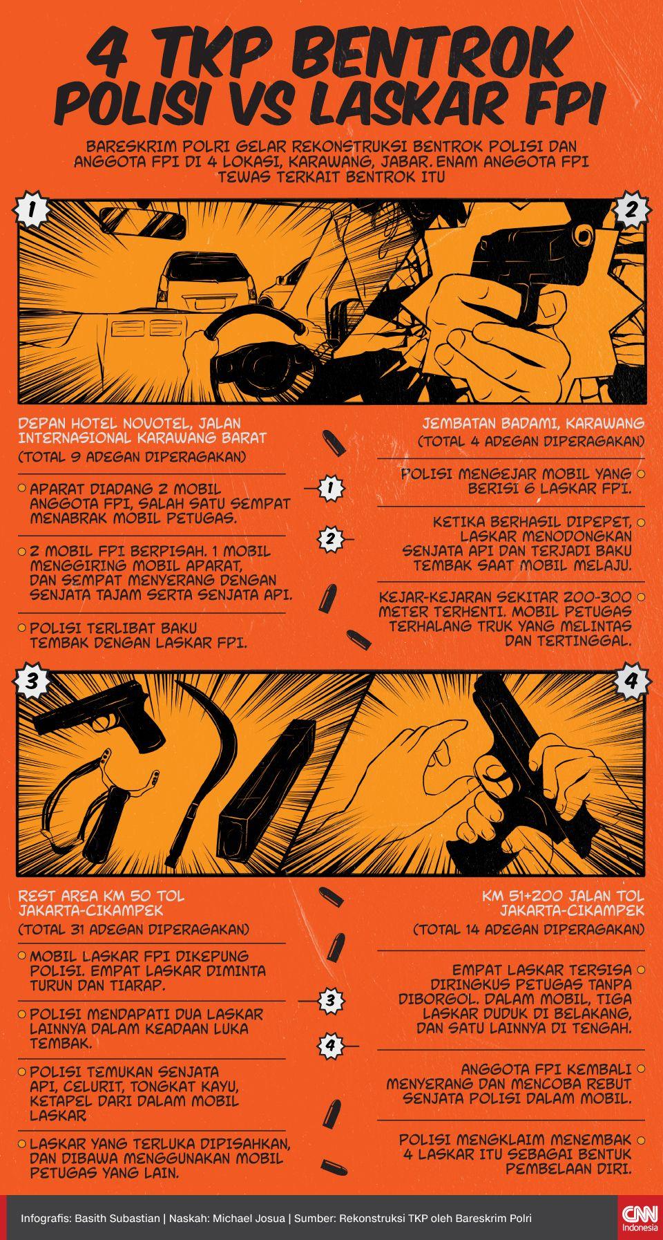 Infografis 4 TKP Bentrok Polisi vs Laskar FPI