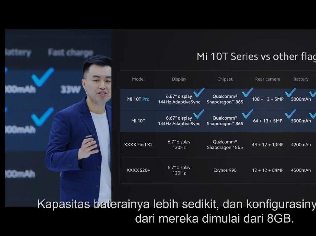 Komparasi Spesifikasi Mi 10T Pro, Galaxy S20+, dan Find X2