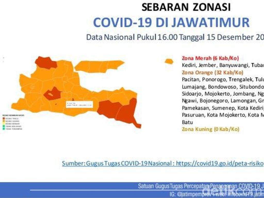 5.270 Kasus COVID-19 di Jatim dalam Seminggu, Satgas Sebut Ada Klaster Keluarga