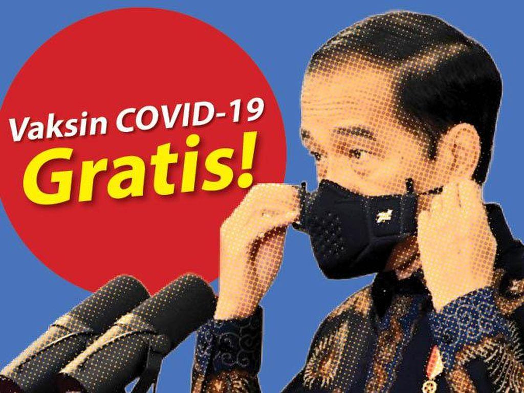 Vaksin COVID-19 Gratis!