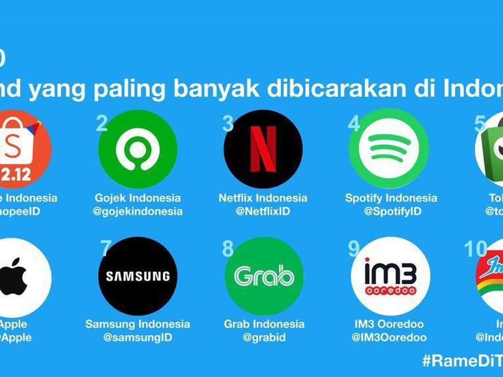 Kilas Balik 2020, Gojek Raih Dua Penghargaan dari Twitter