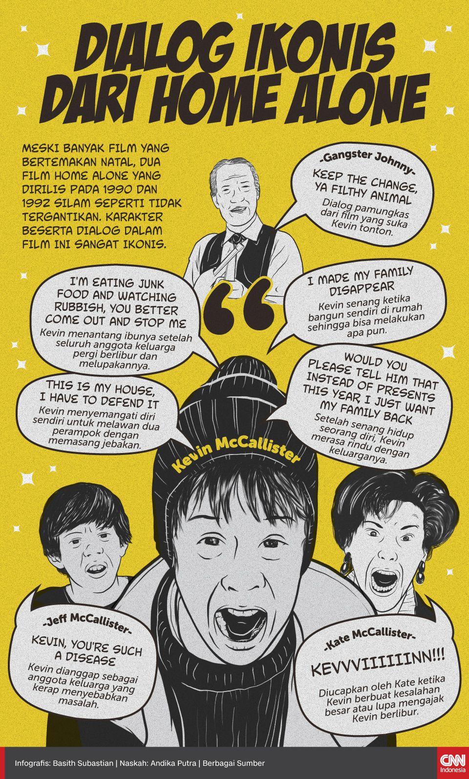 Infografis Dialog Ikonis dari Home Alone