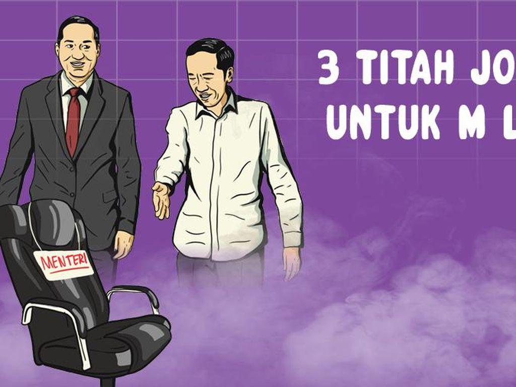 3 Titah Jokowi untuk M Lutfi
