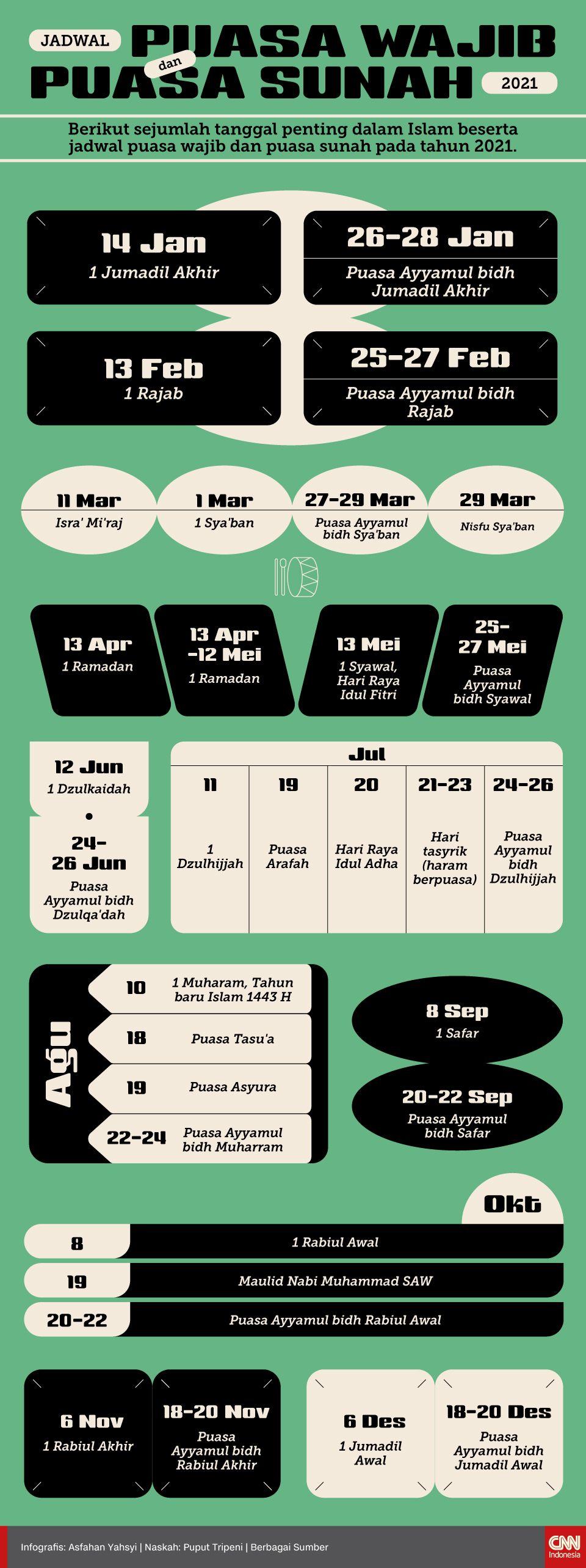 Infografis Jadwal Puasa Wajib dan Puasa Sunah di 2021