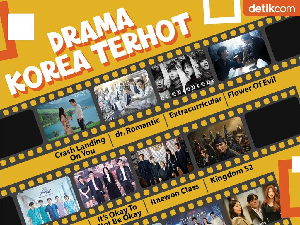 10 Drama Korea Ter-Hot
