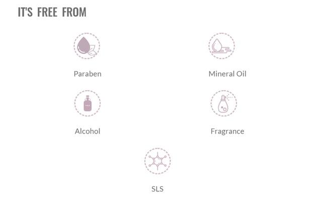 Produk ini bebas dari beberapa kandungan yang dapat merusak kulit.