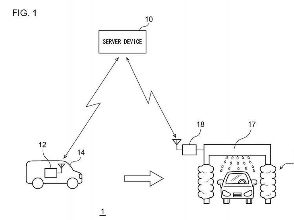 Toyota Siapkan Mobil yang Bisa Mandi Sendiri