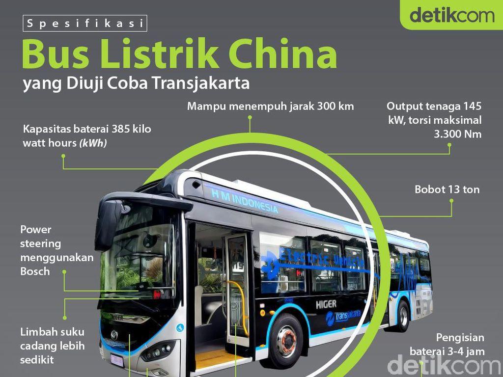 Ini Higer, Bus Listrik China yang Diuji Coba Transjakarta