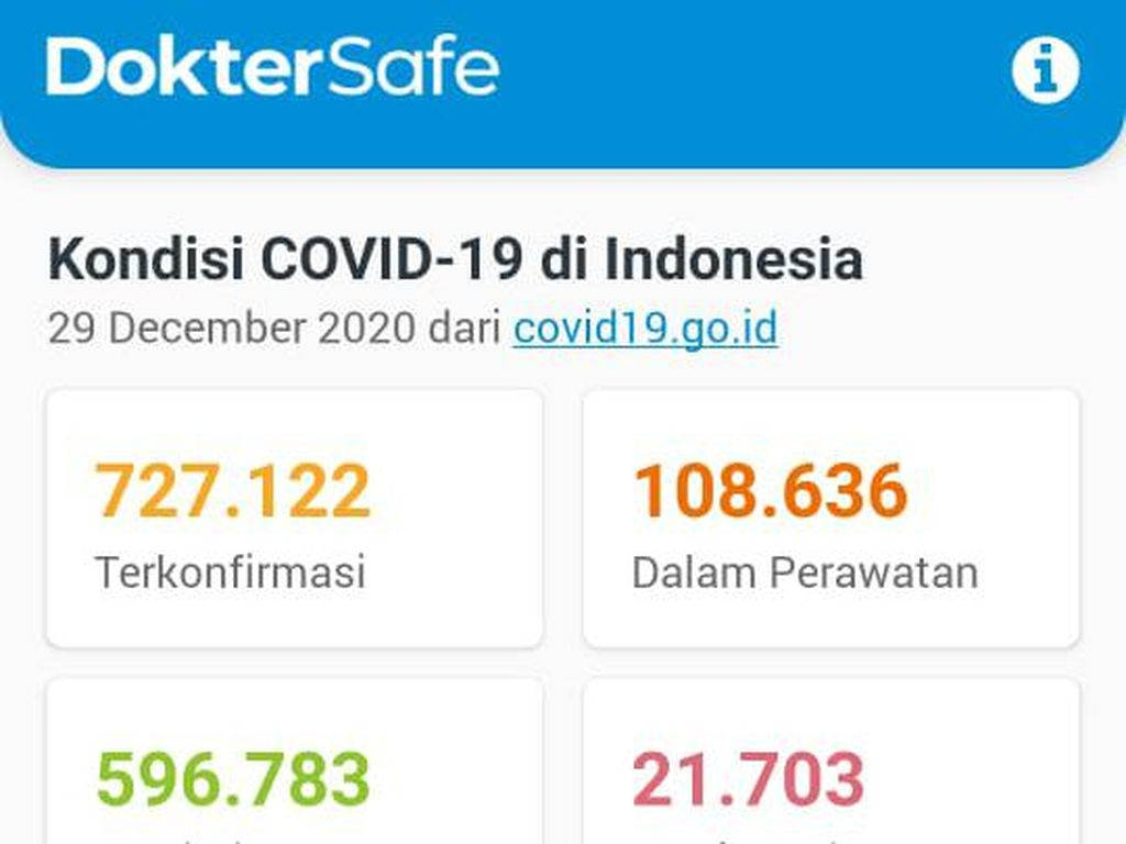 Aplikasi Ini Lindungi Dokter dan Nakes dari Pandemi COVID-19