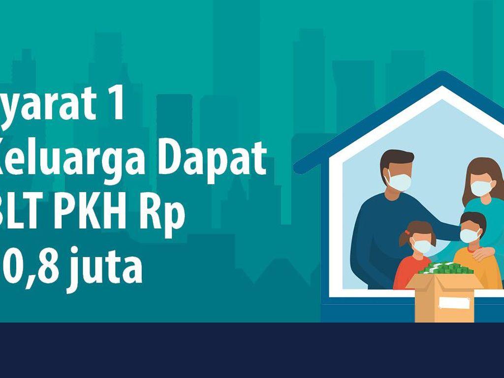 Syarat 1 Keluarga Dapat BLT PKH Rp 10,8 Juta
