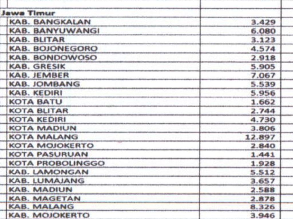 Jadwal Vaksinasi 3.123 Nakes Kabupaten Blitar Dipastikan Mundur