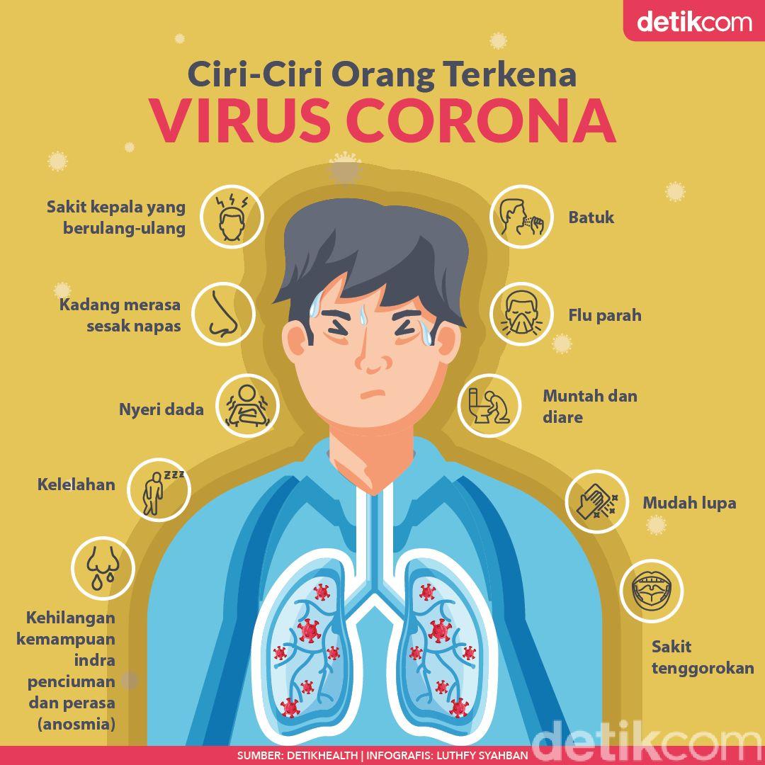 Ini Ciri-ciri Terinfeksi Corona, Tak Selalu Sama Tapi Perlu Waspada