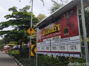 Papan Update Kasus COVID-19 Dipasang Agar Pengendara di Surabaya Taat Prokes