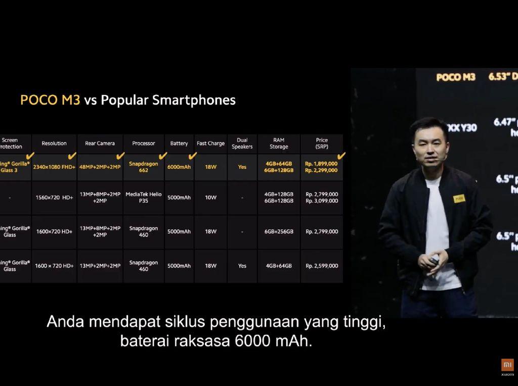 Spesifikasi dan Harga Poco M3 di Indonesia