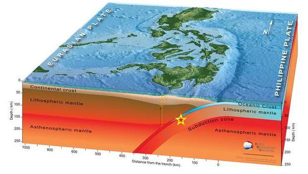Lempeng Laut Filipina