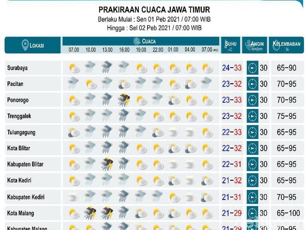 Cuaca di Surabaya Diperkirakan Hujan Mulai Siang hingg Sore Hari