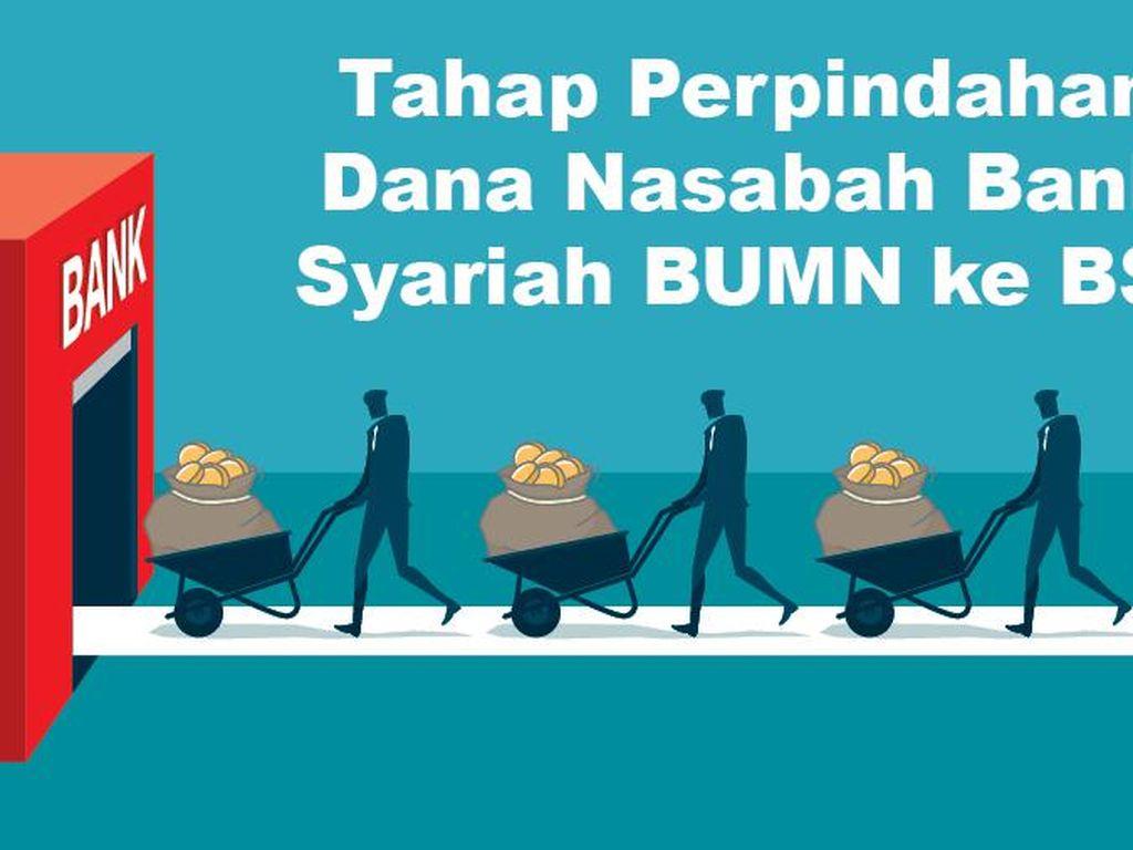 Tahap Perpindahan Dana Nasabah Bank Syariah BUMN ke BSI