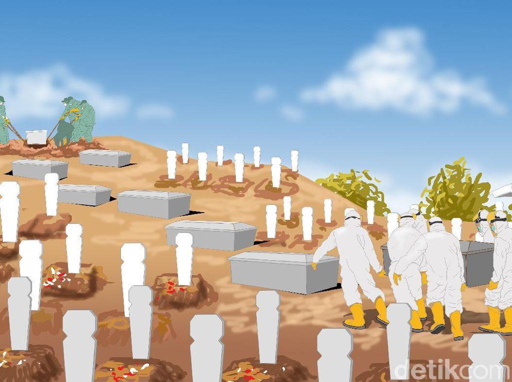 Kasus Kematian Setahun Corona di Jatim Tertinggi, Ini Penyebabnya