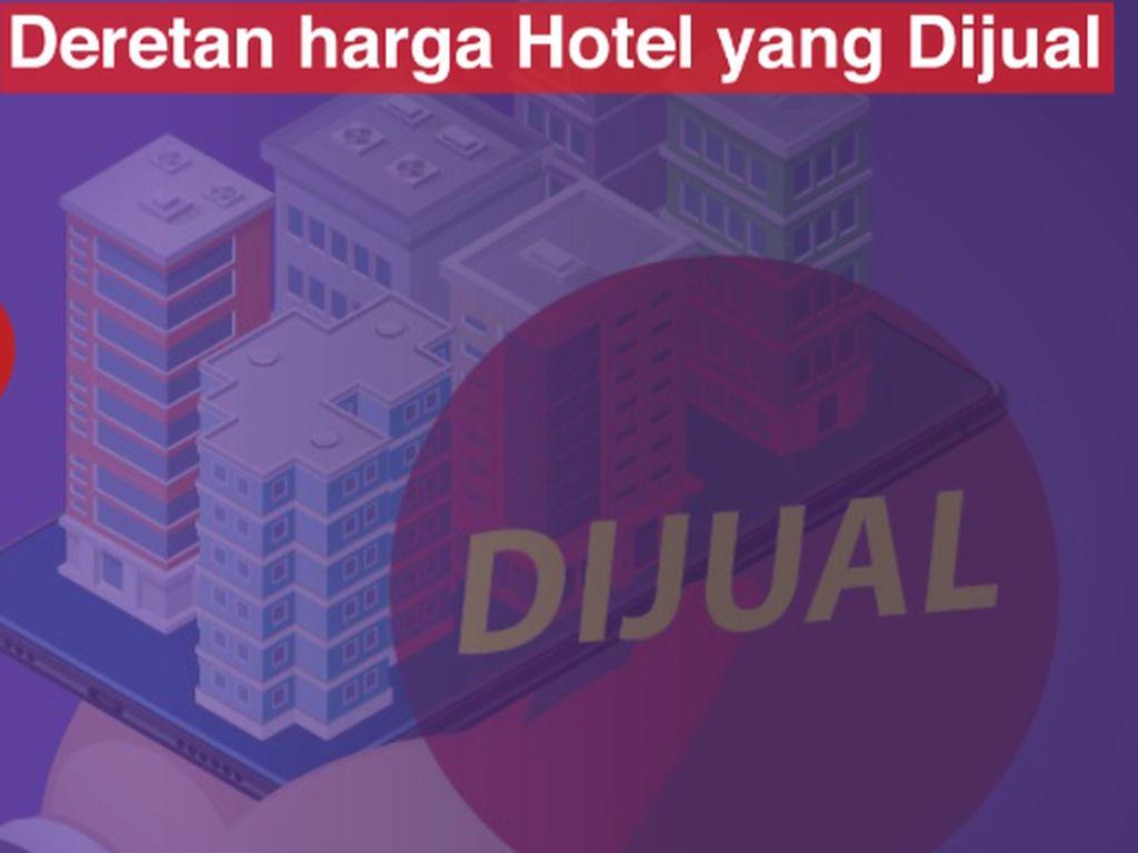 Sederet Hotel di Jakarta yang Terpampang di Situs Penjualan Online