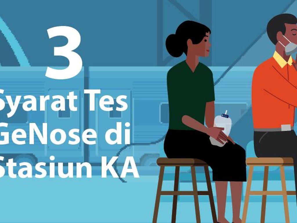 3 Syarat Tes GeNose di Stasiun KA