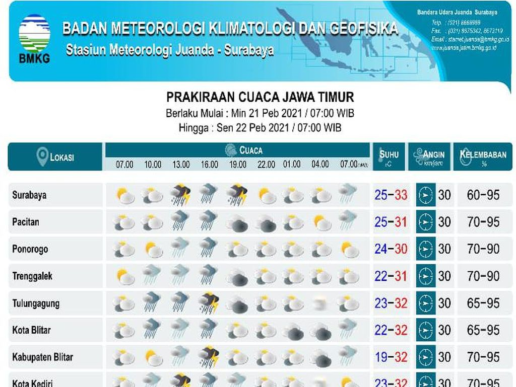 23 Daerah di Jatim Diprediksi Hujan Deras Disertai Angin Kencang