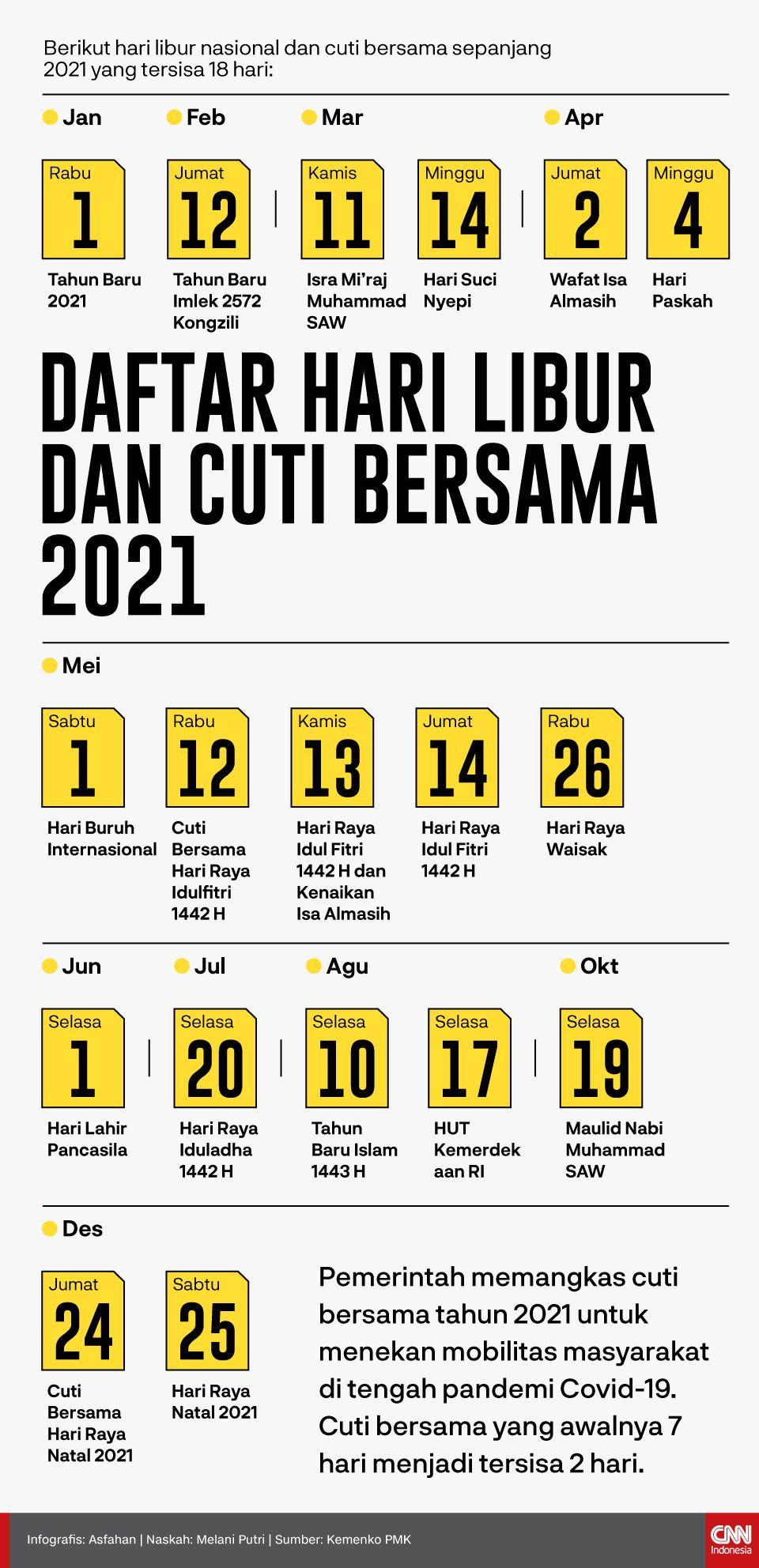 Infografis Daftar Hari Libur dan Cuti Bersama 2021