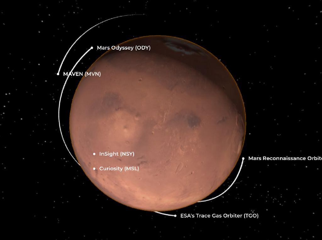 Begini Cara Robot NASA Komunikasi dan Kirim Data dari Mars ke Bumi