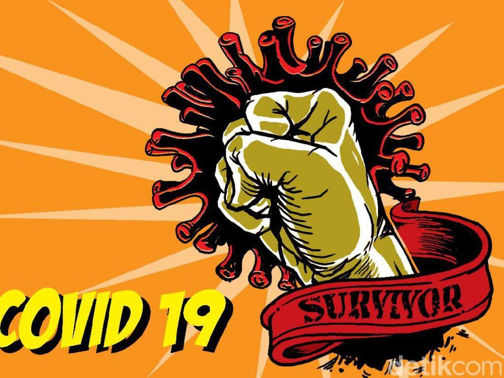 Peristiwa Menonjol di Jabar Saat Pandemi: Kasus Pertama-Kerumunan Habib Rizieq