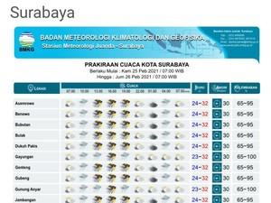 Kota Surabaya Dibayangi Hujan Lebat Disertai Petir Mulai Pagi hingga Malam
