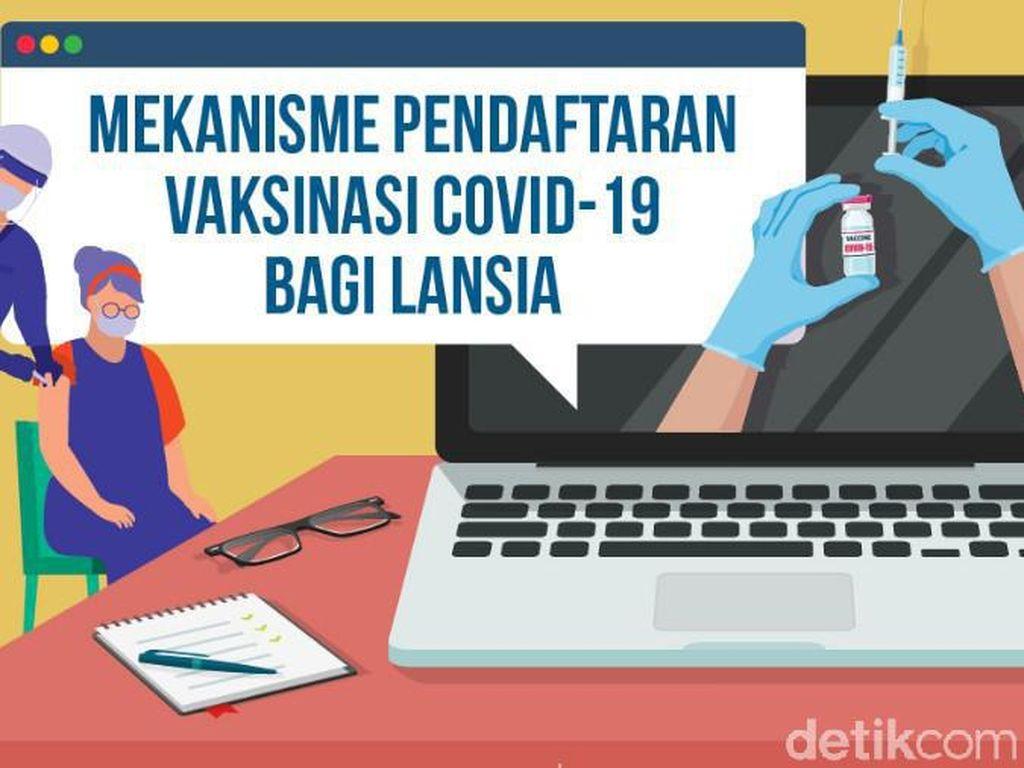 Ada 2 Cara Daftar Vaksinasi COVID-19 Lansia, Cek di Sini