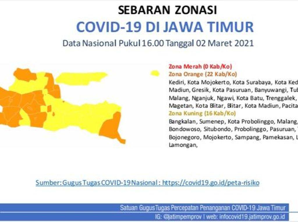 Setahun Corona, 16 Daerah di Jatim Jadi Zona Kuning COVID-19