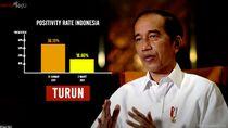 Jokowi Klaim Kasus Aktif-Kesembuhan RI Lebih Baik dari Dunia