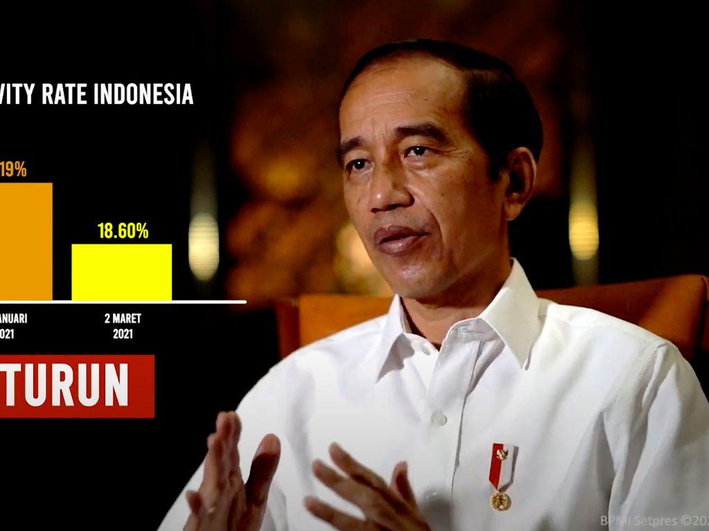 3 Kabar Baik dari Jokowi Saat Setahun Corona di RI