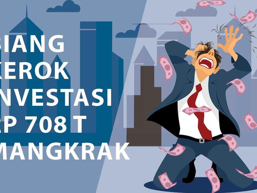Biang Kerok Investasi Rp 708 T Mangkrak