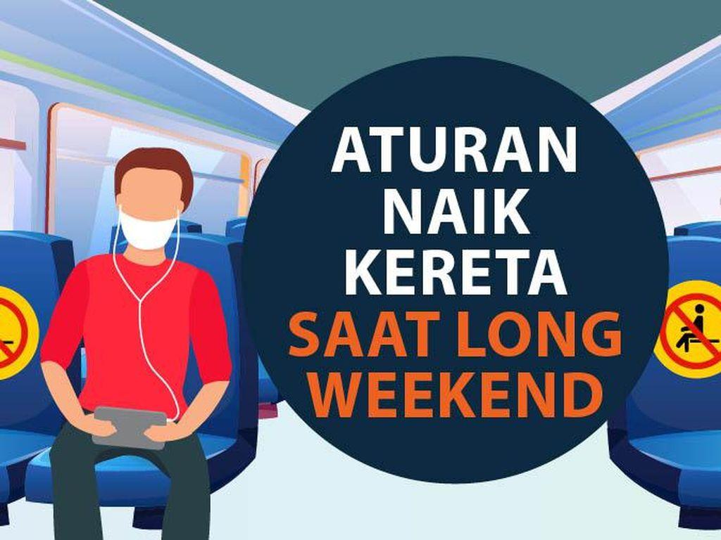 Aturan Naik Kereta saat Long Weekend